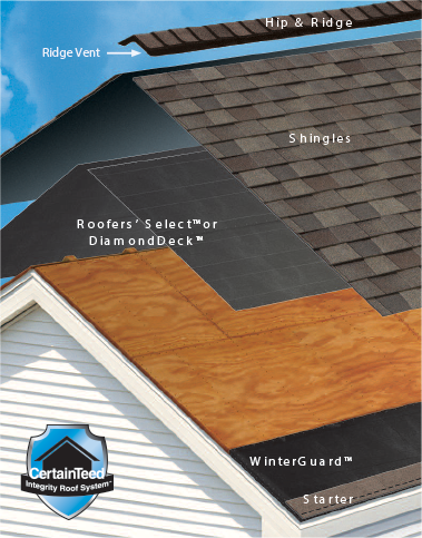 Certainteed integrity roof system straight line roofing siding for Integrity roofing and exteriors